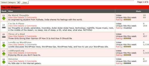 Screen of Top 100 Blogs