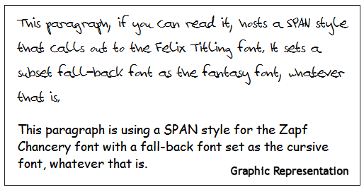 Using non-embedded decorative fonts in Firefox example