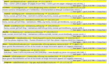 Akismet Auntie Spam Page View Greasemonkey Firefox Script
