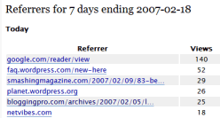Google Reader tops my referrer statistics list