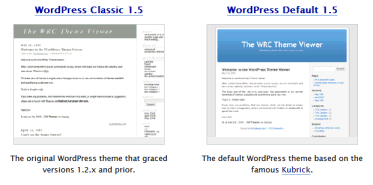 WordPress Presentation Panel for WordPress Themes