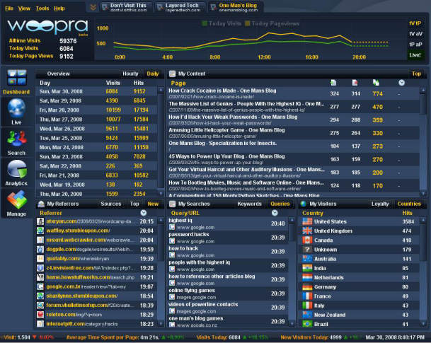 http://lorelle.files.wordpress.com/2008/03/woopra-dashboard.jpg