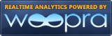 Woopra web analytics program