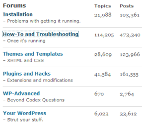 Forums listed in the WordPress Support Forum