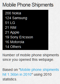 beautomated counter stats mobile phones wordpress plugin