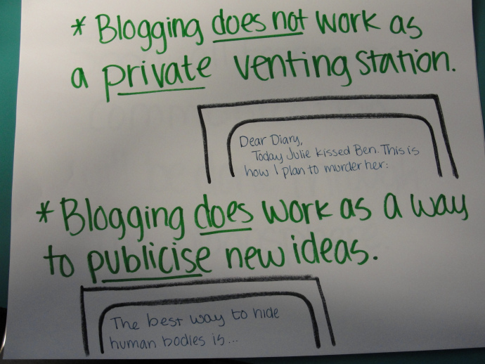 The future of blogging - visual art by dfbierbrauer for school project.