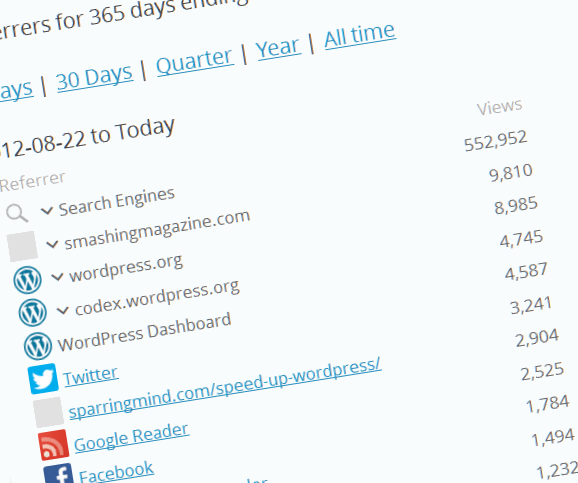 Stats from WordPress.com - referrer links year to date - Lorelle on WordPress with Lorelle VanFossen