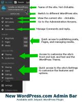 Admin Bar – Left Side hover menu shortcuts – Lorelle WordPressSchool
