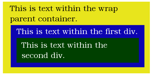 HTML - CSS - Parent Child Relationship - example of 3 DIVs within each other and paragraphs.