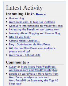WordPress Dashboard - Latest Activity - Incoming Links